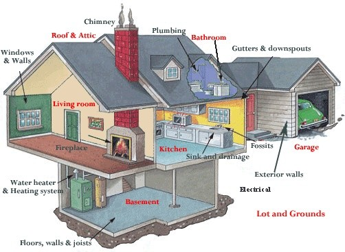 home-inspection-image