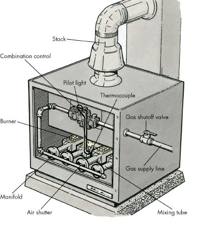 how-to-troubleshoot-a-gas-furnace-3